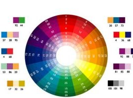 Nghệ thuật phối màu sắc trong in ấn